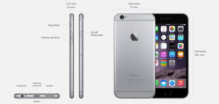 Werkgeheugen iPhone 6s 2GB?